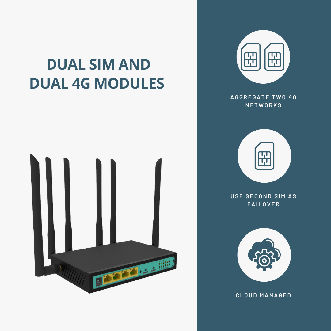 Use 2 SIMS in a 4G Router